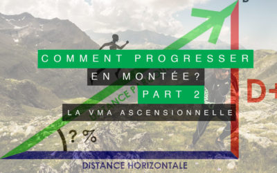 COMMENT PROGRESSER EN MONTÉE EN TRAIL RUNNING (PART 2) ?  LA VMA ASCENSIONNELLE